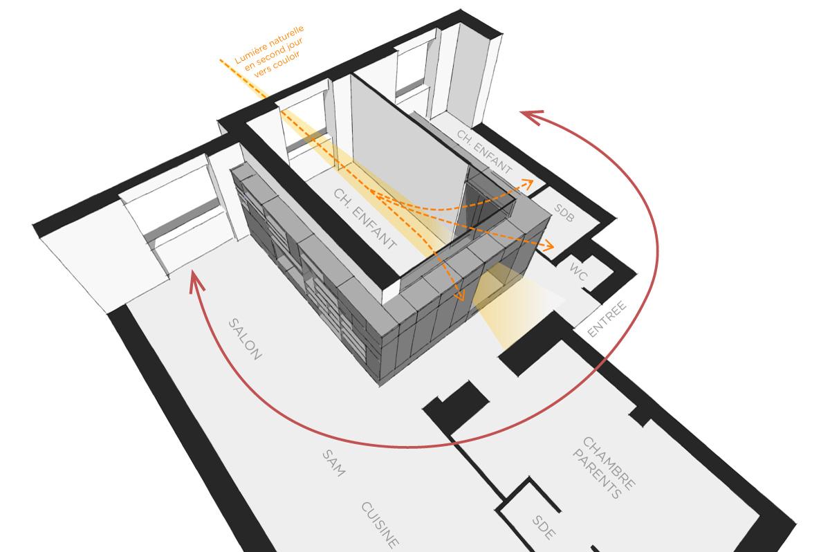 Rénovation d'un appartement contemporain à Lyon avec un meuble central sur mesure. Axonométrie 3d du projet.